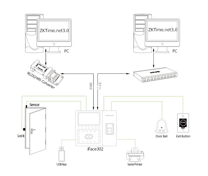 Essl X7 manual