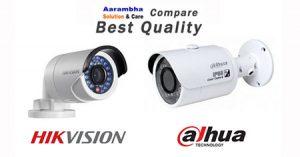cctv camera in Nepal, cctv camera price in Nepal, cctv camera dealer in Nepal, cctv camera supplier in Nepal